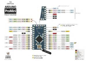 installing sensorino optiboot 183 sensorino sensorino wiki