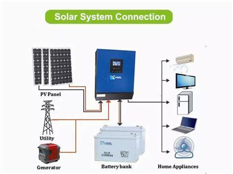 Solar System Price in Pakistan   Hisel Power Corporation