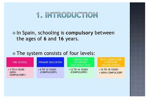 eso spanish education system