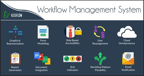 workflow automation software workflow management feature checklist