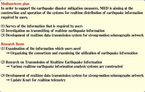 earthquake gov earthquake information news pics videos photos buzz
