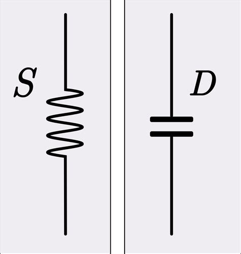 electrical impedance of capacitor file impedance analogy capacitor svg