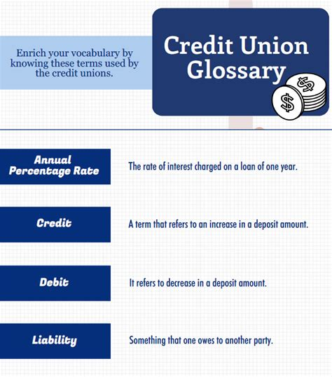Does Forum Credit Union Test gctfcu credit union glossary