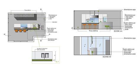 altezza cappa da piano cottura cucine con isola design valcucine