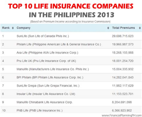 best insurance top 10 insurance companies for drivers