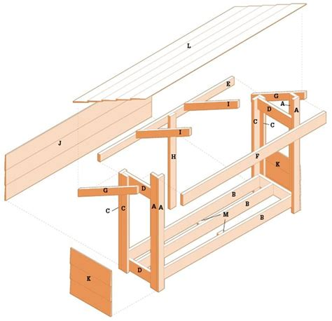 build firewood rack cheap build a firewood shelter