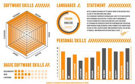 Resume Skills Bar Chart Resume Digital Use On Pantone Canvas Gallery