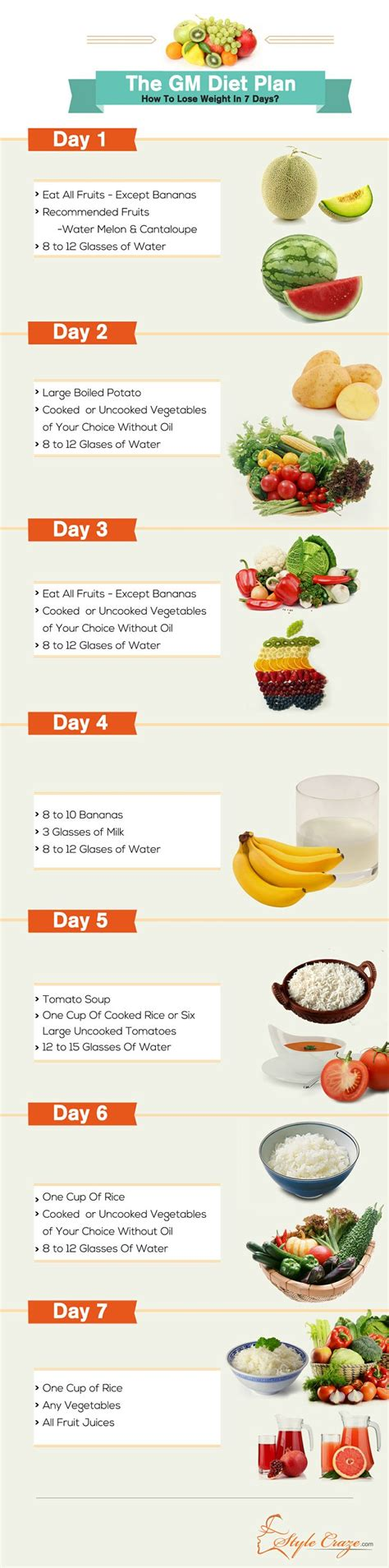 Can I Detox From In A Week by Gm Diet Plan