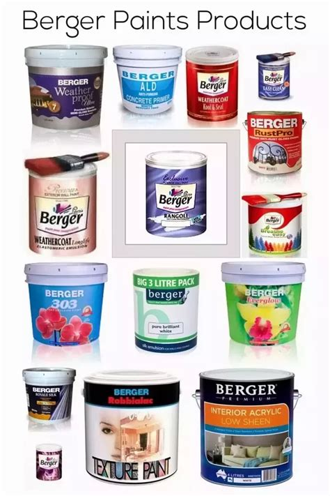 which is better asian paints or berger