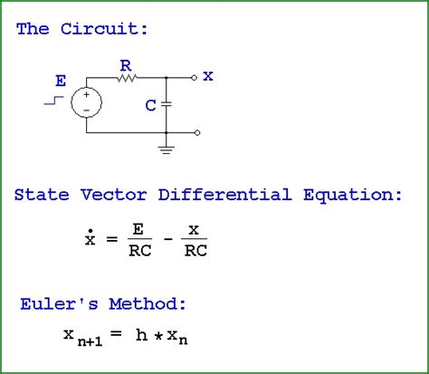 differential equation for voltage across a capacitor differential equation for voltage across a resistor 28 images electrical engineering archive