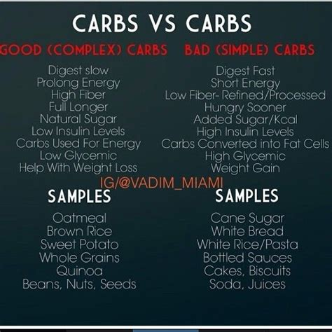 1 which carbohydrates are described as simple and which are complex complex carbs list applecool info