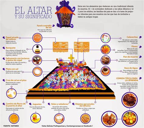 que significa print layout en español 191 sabe lo que significa el altar de muertos