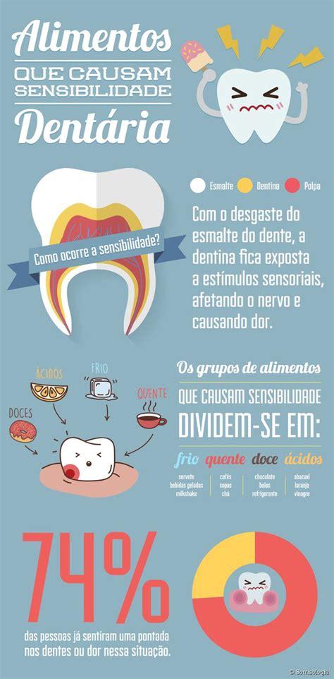 1000 images about dental hygiene 1000 images about dental on dental hygienist