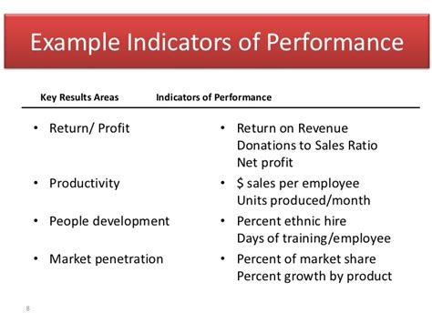 key performance areas template key performance indicators 2010
