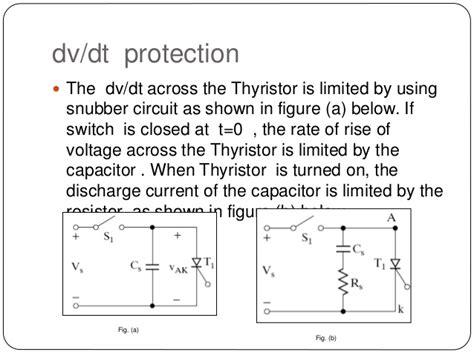 capacitor dv dt thyristors 2