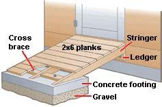 building outdoor stairs  ramp hometips
