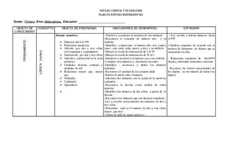 malla curricular educacion artistica y cultura calameocom plan matematicas