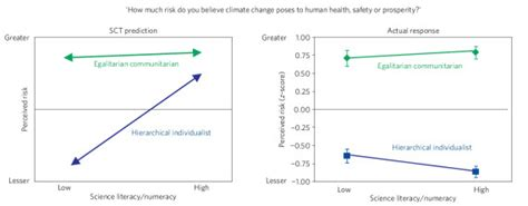 factor graphs for robot perception foundations and trends r in robotics books scientific literacy and polarization on climate change