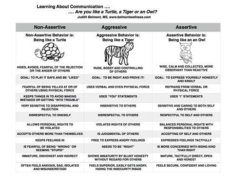 printable communication quiz worksheet communication skills worksheets hunterhq free