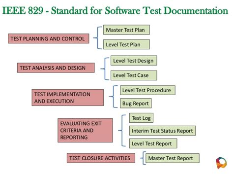 ieee 829 test strategy template best ieee report template ideas resume ideas namanasa