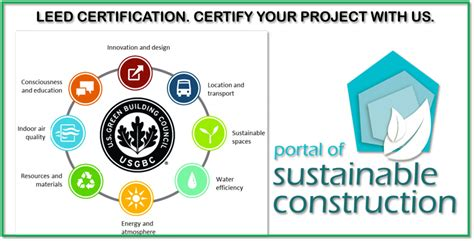 what is a leed certification what is a leed certification home design wall