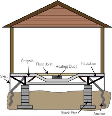 modular home wiring diagram 27 wiring diagram images
