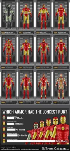 iron man logo images iron man marvel universe