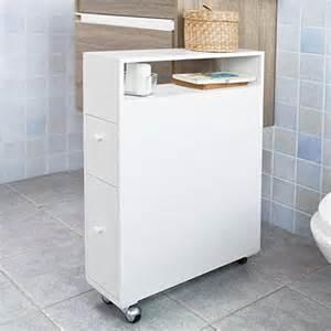 meubles de bain salle de bain