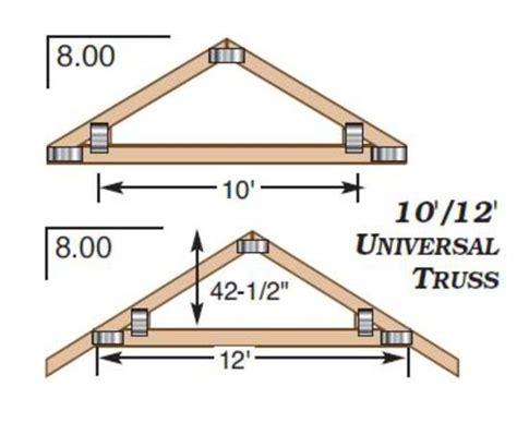 storage truss  menards