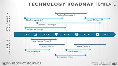 technology road map multi phase software technology roadmap presentation diagram