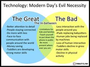 Is Technology Or Bad Essay by Technology Modern Day S Evil Necessity Tablet Claw