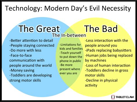 Is Technology Or Bad Essay by Pros And Cons Of Technology Tablet Claw