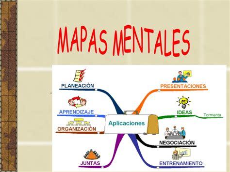 imagenes mentales concepto mapas mentales