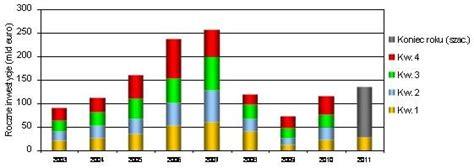 Termostat Mercy 1 A1112000315 in蠑ynier budownictwa raporty europejski rynek inwestycji w nieruchomo蝗ci komercyjne