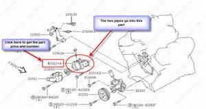 free download parts manuals 2000 mercury villager parental controls nissan radiator transmission fix nissan free engine image for user manual download