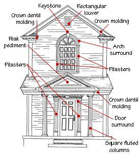 house structure parts names buying architectural trim detailing architecture