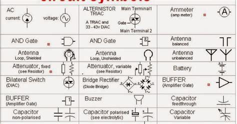 capacitor triangle symbol electrical engineering world circuit symbols