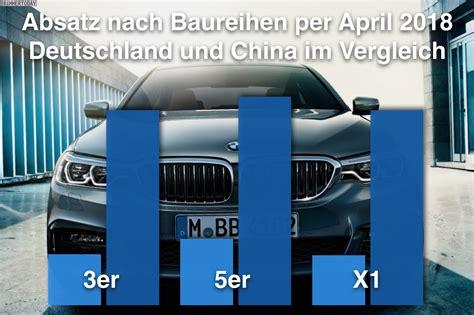 Bmw 1er X1 Vergleich by China Deutschland Vergleich Absatz Bmw 3er 5er Und X1