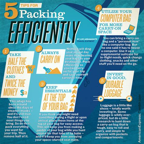 Cabin Cing Checklist by Www Littlesmornings 7 Tips For Packing Kitchenware