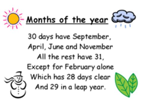Calendar Rhyme Months Of The Year Rhyme Kindergarten 2nd Grade
