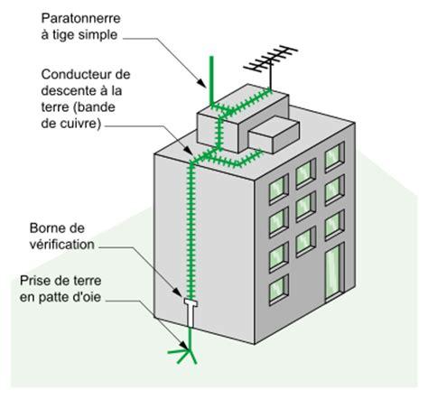 installation d un paratonnerre 2341 installation paratonnerre