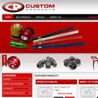 custom software development consulting company india
