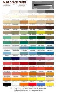 nason paint colors 4 best images of nason automotive paint color chart 2014