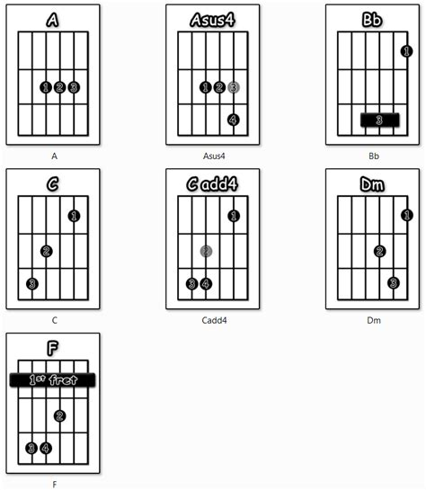 sultans of swing rhythm guitar swing guitar chords pictures to pin on pinsdaddy