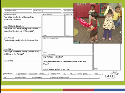 Search Results For Lesson Plan Template For Toddlers Calendar 2015 Bright From The Start Lesson Plan Template