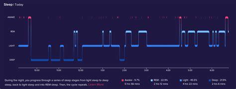 sleep pattern website fitbit s new sleep tracker is pretty darn cool