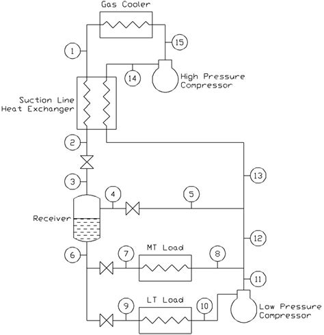 walk in cooler ladder diagram 29 wiring diagram images