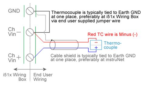 type j thermocouple wiring diagram 34 wiring diagram