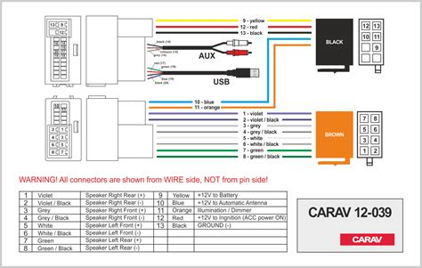 wiring color codes wires wiring get free image about