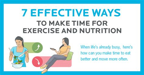 7 Ways To Prepare For by Infographics Archives Precision Nutrition